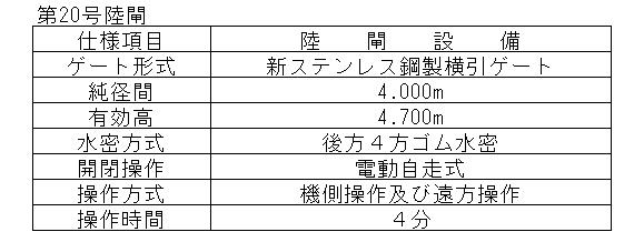 20190617大船渡漁港5