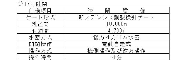 20190706大船渡漁港現場5