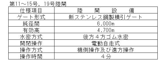 20190910大船渡漁港現場7