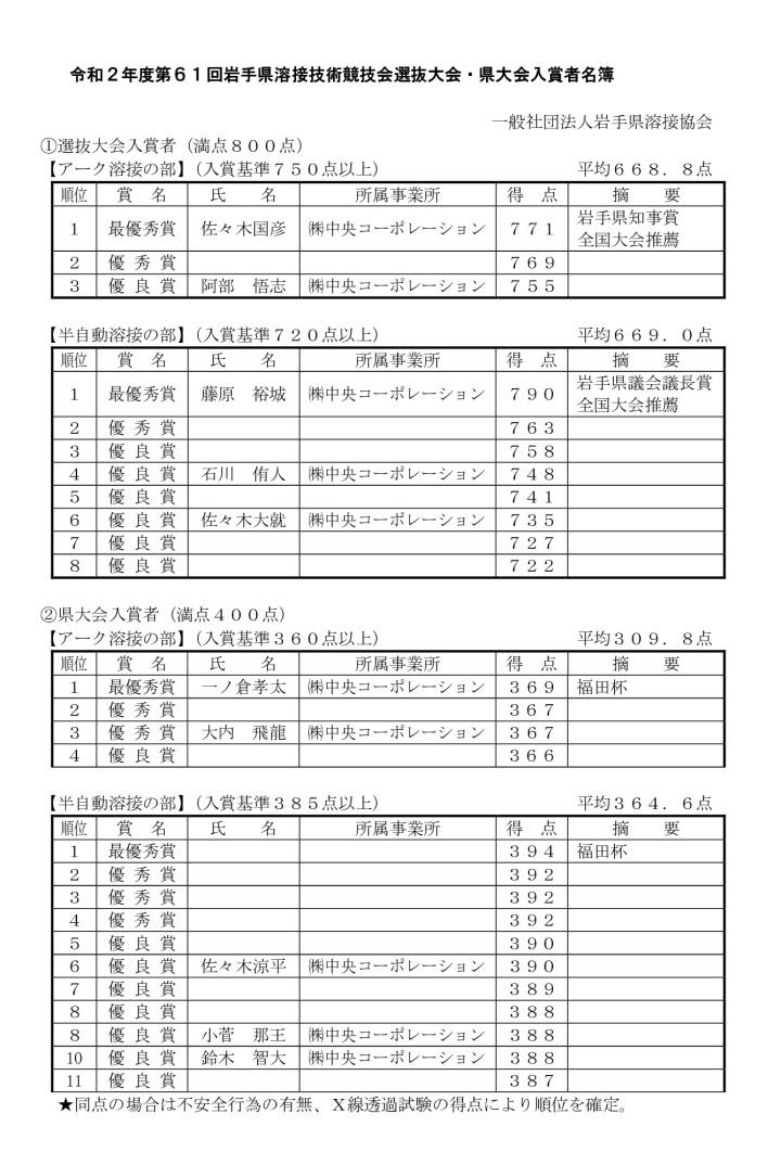 20210427 実行委員会②資料当社社員